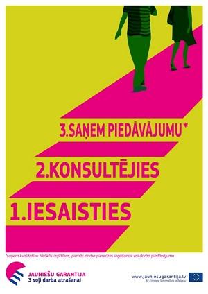 YouthGarantee_Poster_LV-2