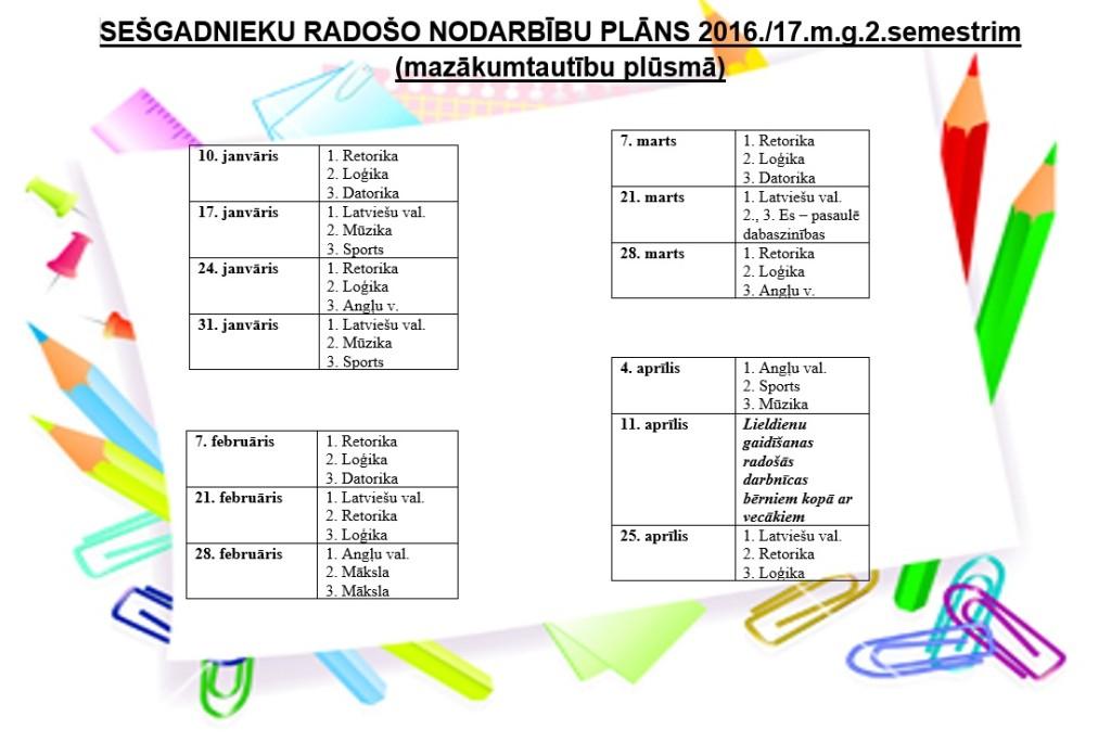 plans.2.sem_16.17_kr