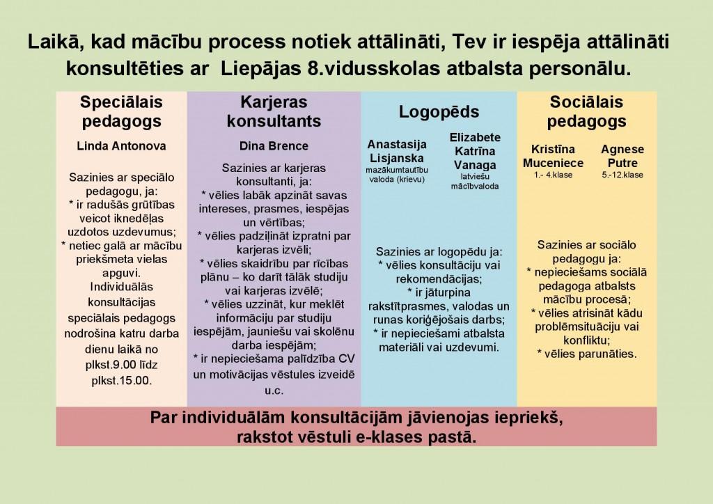 Atbalsta_personals-page-001